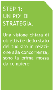 strategia restyling sito web
